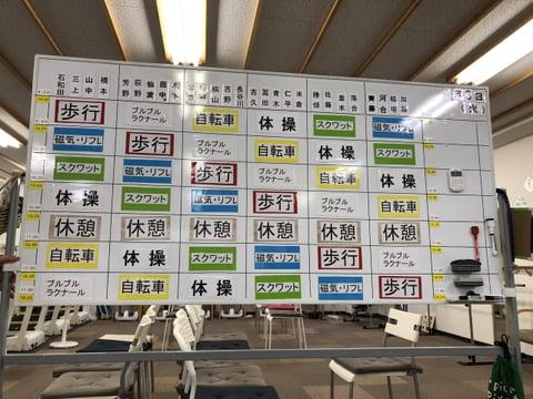 施設内のホワイトボードの写真。ボード全体を使った、縦と横に区切られた大きな表になっていて、縦は時間割り、横はグループを示している。いちばん上にはグループごとに4~5人の名前が記されている。時間ごとの種目には色や太さの異なる縁がつけられている。右上に日付が記されている。